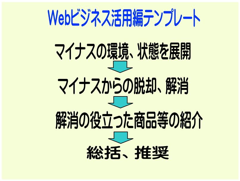 Webビジネス活用テンプレ